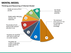 Mental Model PPT Slide 26