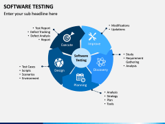 Software Testing PPT Slide 4