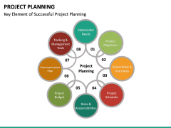 Project Planning PPT Slide 32