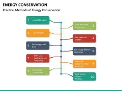 Energy Conservation PPT Slide 22