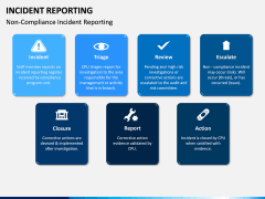 Incident Reporting PPT Slide 14