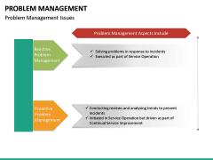 Problem Management PPT slide 34