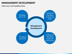 Management Development PPT slide 3