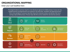 Organizational Mapping PPT Slide 20