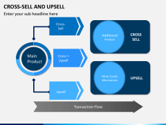 Cross Selling Up Selling PPT Slide 4