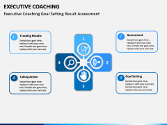 Executive Coaching PPT Slide 8