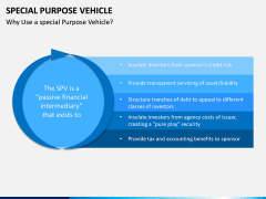 Special Purpose Vehicle (SPV) PPT Slide 3