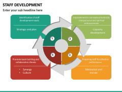 Staff Development PPT Slide 28