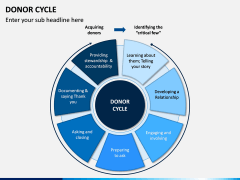 Donor Cycle PPT Slide 11