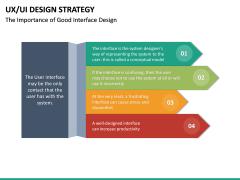 UX/UI Design Strategy PPT Slide 36