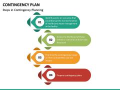 Contingency Plan PPT Slide 21