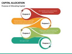 Capital Allocation PPT Slide 21