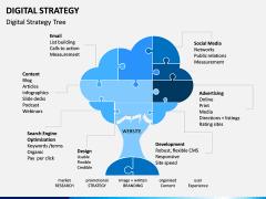 Digital Strategy PPT Slide 2