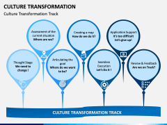 Culture Transformation PPT Slide 13
