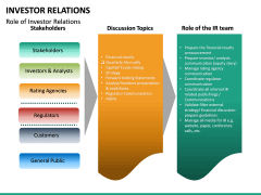 Investor Relations PPT Slide 23