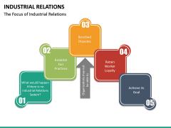 Industrial Relations PPT Slide 23