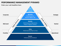 Performance Management Pyramid PPT Slide 2