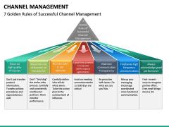 Channel Management PPT slide 22