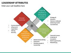 Leadership Attributes PPT Slide 28