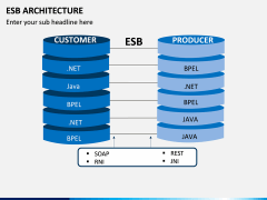 ESB Architecture PPT Slide 7