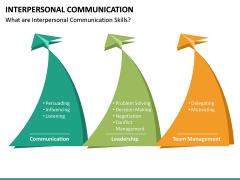 Interpersonal Communication PPT Slide 15