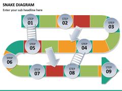 Snake Diagram PPT Slide 14
