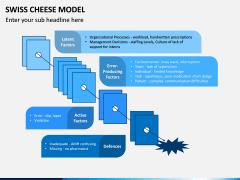 Swiss Cheese Model PPT Slide 9