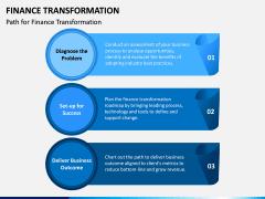 Finance Transformation PPT Slide 5