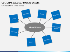 Cultural Values PPT Slide 8