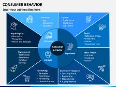 Consumer Behavior PPT Slide 1