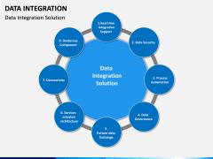 Data Integration PPT slide 11