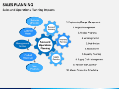 Sales Planning PPT Slide 14