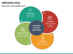 Virtuous Cycle PPT Slide 16
