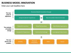 Business Model Innovation PPT Slide 34