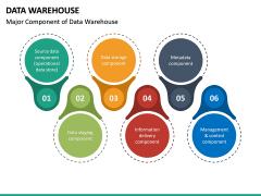 Data Warehouse PPT Slide 29