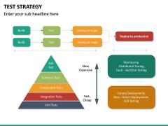 Test Strategy PPT Slide 25