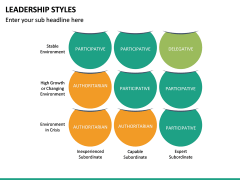 Leadership Styles PPT Slide 32
