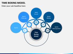 Time Boxing Model PPT Slide 1