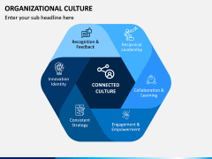 Organizational Culture PPT Slide 6