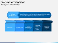 Teaching Methodogy PPT Slide 2