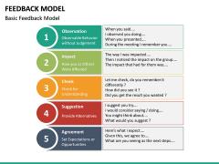 Feedback Model PPT Slide 20