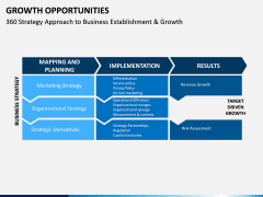 Growth Opportunities PPT Slide 8