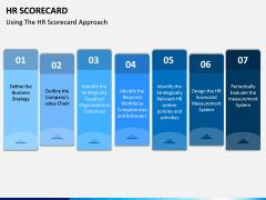 HR Scorecard PPT Slide 13