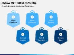 Jigsaw Method of Teaching PPT Slide 6