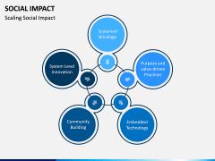 Social Impact PPT Slide 11