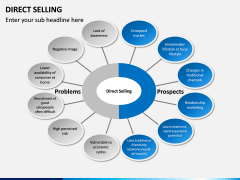 Direct Selling PPT Slide 7