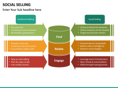 Social Selling PPT Slide 25