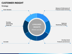 Customer Insight PPT Slide 14