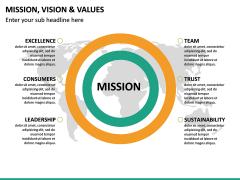 Mission, Vision and Values PPT Slide 30