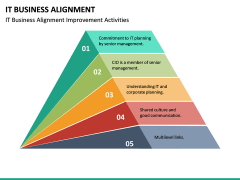 IT Business Alignment PPT Slide 24